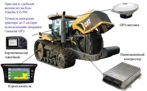 Автопилот на трактор - Trimble AgGPS Autopilot